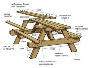 Как собрать деревянную скамью трансформер
