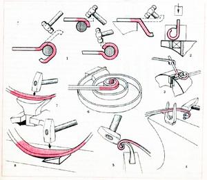 Фигурная ковка - схемы узоров для работы в домашней мастерской