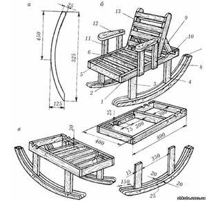 Кресла-качалки виды и способы изготовления своими руками.