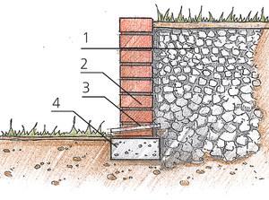 Как сделать подпорную стенку из бетона 88