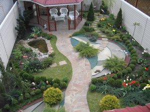 Ландшафтный дизайн перед домом участка