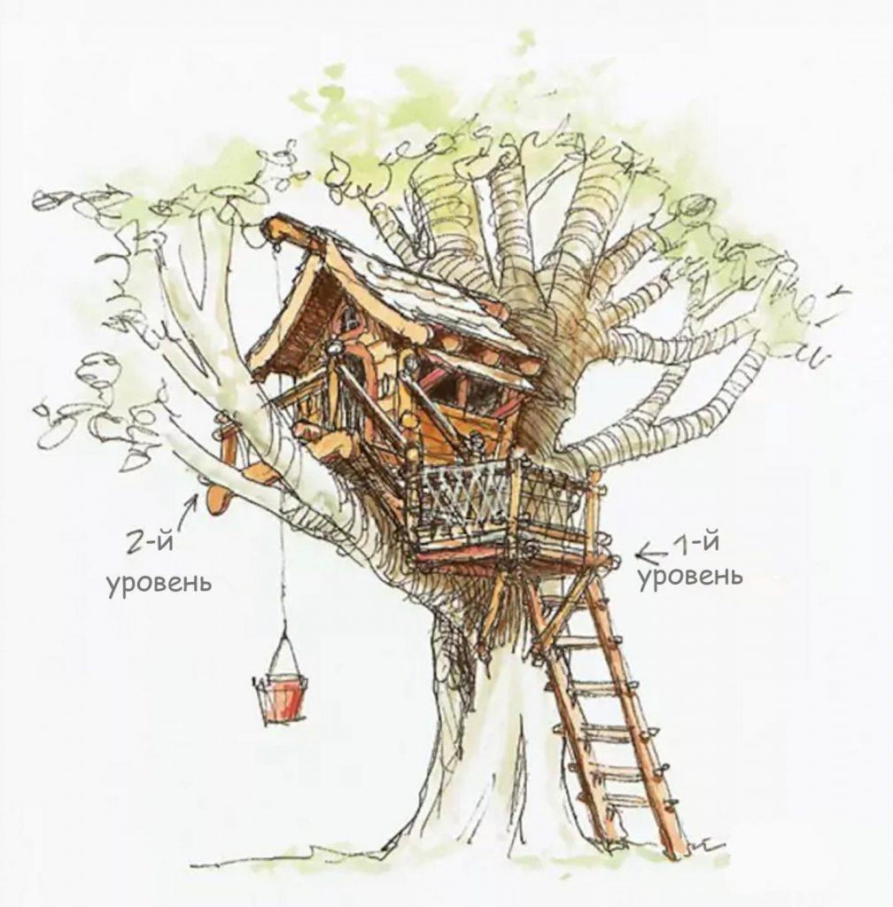 Рисунок предполагаемого домика