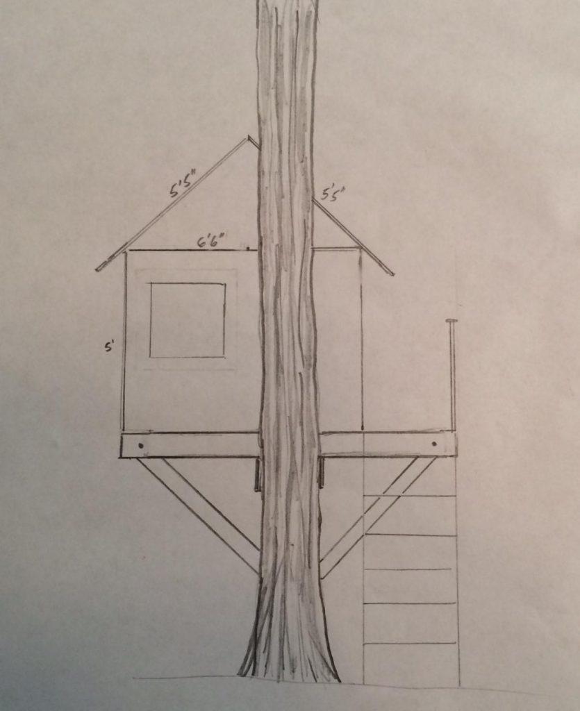 Схема домика в целом
